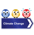 CLIMATE CHANGE vector image