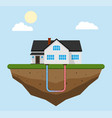 geothermal energy concept eco friendly house with vector image