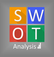 swot analysis business strategy management icon vector image