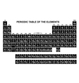 periodic table of the elements vector image