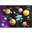 Solar system of planets horizontal vector image