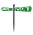 Poverty Versus Wealth Concept vector image