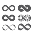 Infinity sign Mobius strip vector image