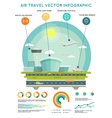 Air travel infographic template with vector image