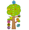 bumper children meter wall vector image