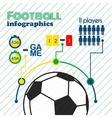 Football infographics elements set vector image