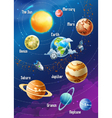 Solar system of planets vertical vector image