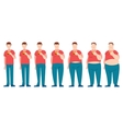 Man eating fast food and getting fatter vector image