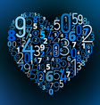 Heart font from numbers vector image