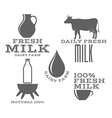 Milk Cow Isolated on white background vector image vector image