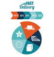Delivery design vector image