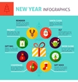 New Year Concept Infographics vector image
