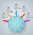 Umbrella icon summer season vector image