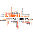 word cloud internet security vector image