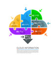 cloud data with icons puzzle vector image