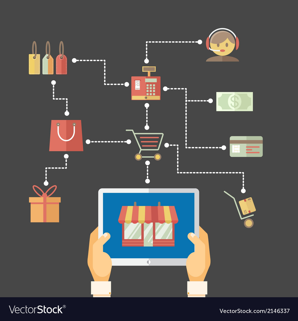 Flow chart showing web purchases vector