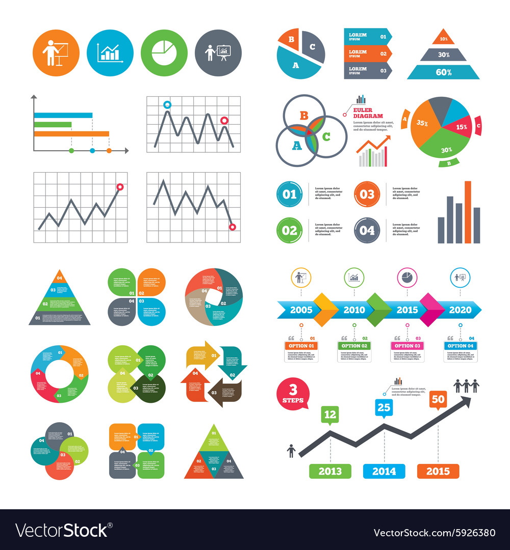 Diagram graph pie chart presentation billboard vector