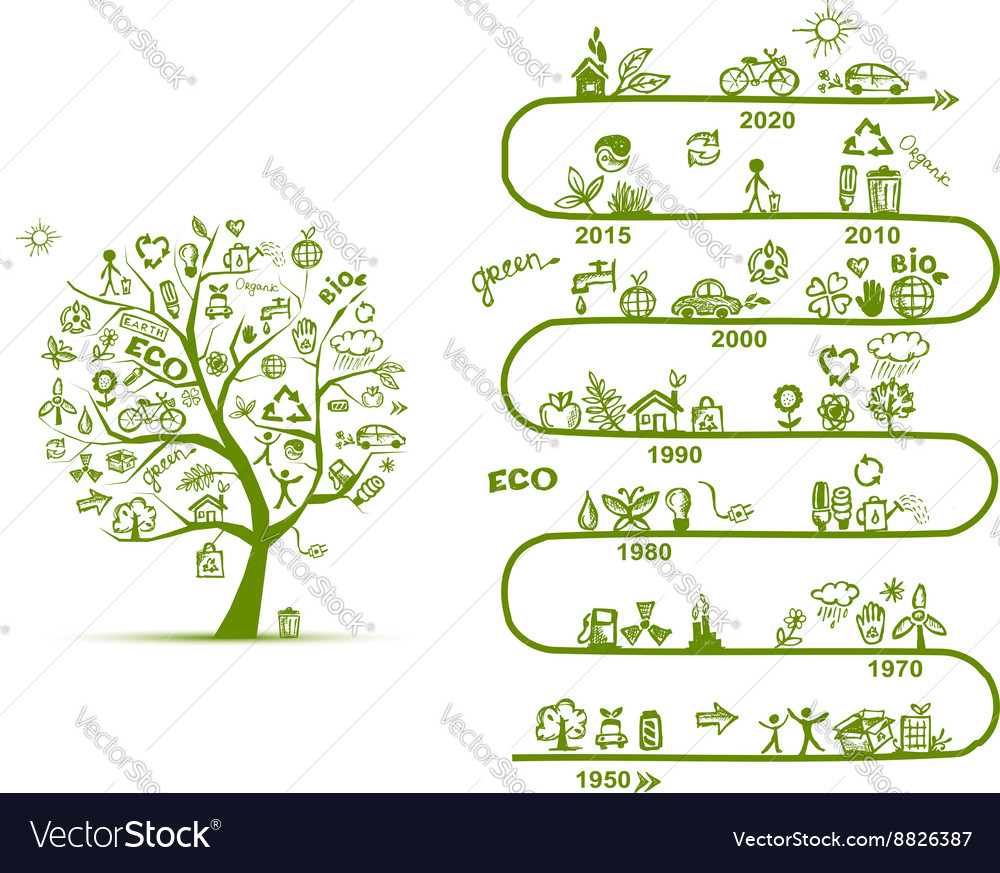 Ecology infographics sketch for yuor design vector