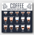 coffee list with all kinds of coffee drinks vector image