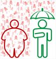 Obesity dangers vector image