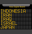 asia country digital board information vector image