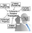 Manager drawing enterprise vector image