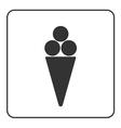 Ice cream icon 2 vector image