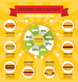 burgers infographic flat style vector image
