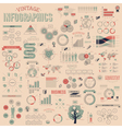 Vintage infographics with data icons vector image