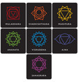 set of seven chakra symbols with names vector image