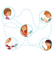 flat style young people faces online social media vector image