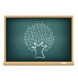board tree vector image