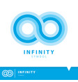 infinity icon symbol vector image vector image