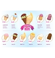 Cafe restaurant ice cream menu template vector image