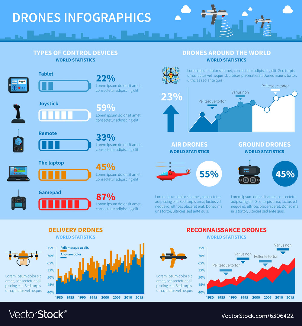 Drones applications infographic chart layout vector