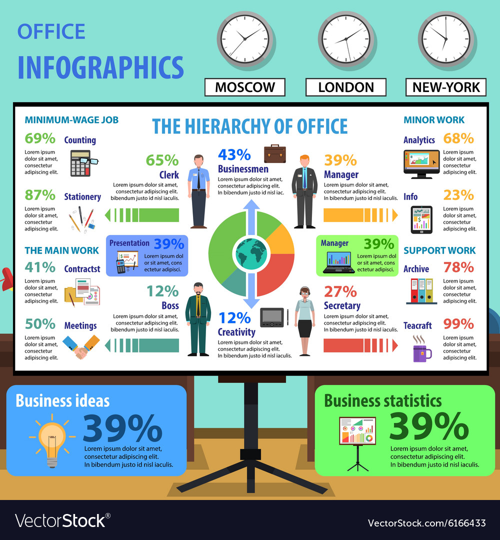 Office infographics set vector
