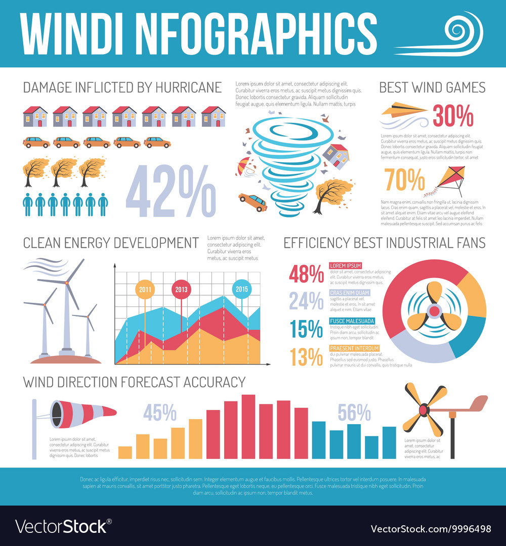 Ecological wind power flat infographic poster vector