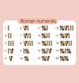 set of roman numerals vector image
