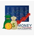 Money economy business and savings vector image