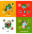 landscape design concept top view vector image