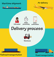 Delivery proccess vector image