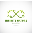 Infinite Nature Concept Symbol Icon or Logo vector image