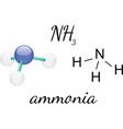 NH3 ammonia molecule vector image