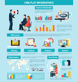 Customer relatioship infographic set vector image