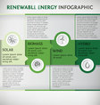 Infographic Renewable vector image vector image