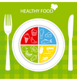 Plate with healthy food vector image