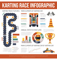 Karting Motor Race Infographics vector image