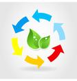 ecological circulation vector image vector image