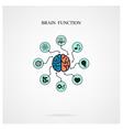 brain function vector image