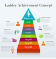 Ladder achievement concept vector image